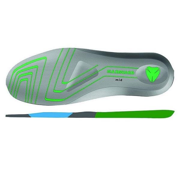 Maxguard MAX-3-FIT System Fußbett grün / normal